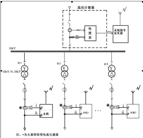 10kv测试电路
