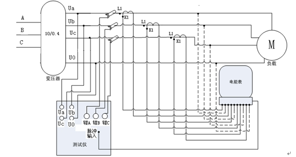 hdxn-l28计量装置综合测试仪