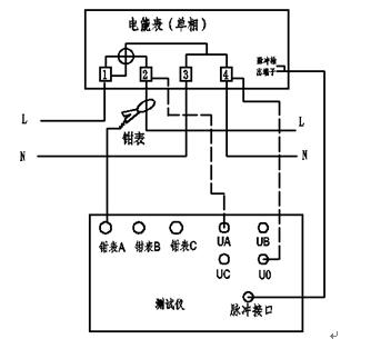 (2) 校验三相三线电能表(△接法)接线示意图如图22.